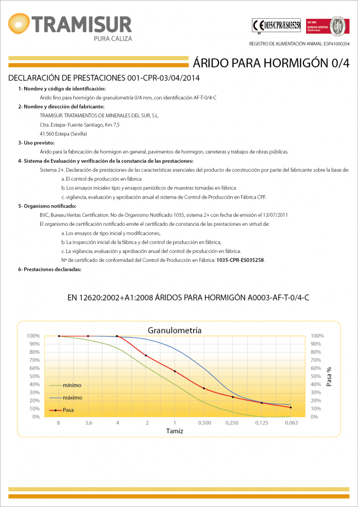 ARENA_HORMIGON_0-4_01
