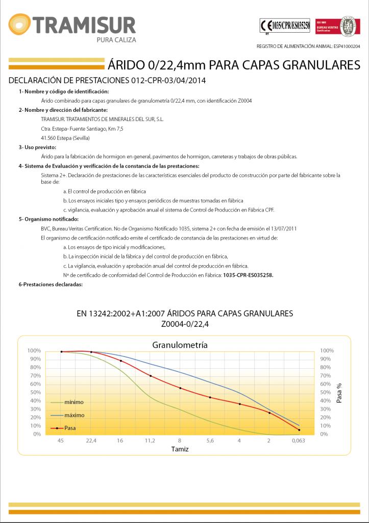ZA_CAPAS GRANULARES_0-22,4_01